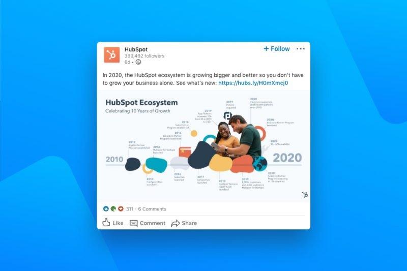 HubSpot - Employer Branding on LinkedIn