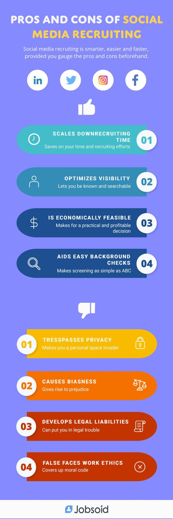 Pros and Cons of Social Media Recruiting - Infographic